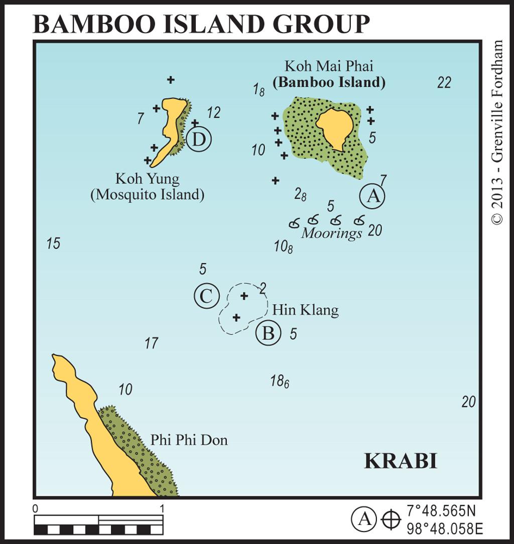 Bamboo Island Group