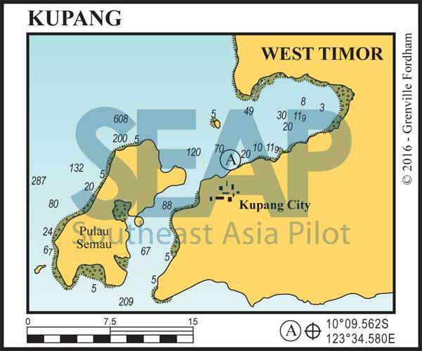 Kupang - West Timor