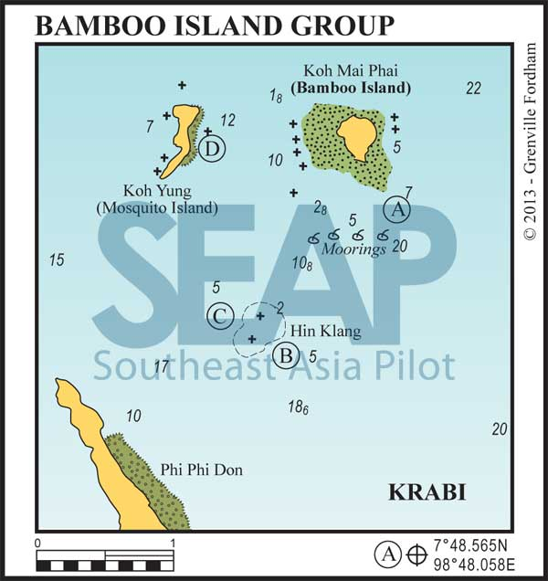 Bamboo Island Group, near Koh Phi Phi