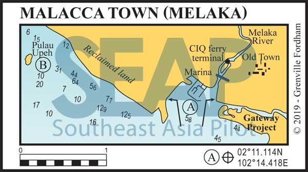 Malacca Town chart