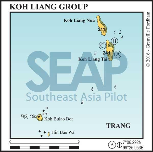 The Koh Liang Island Group